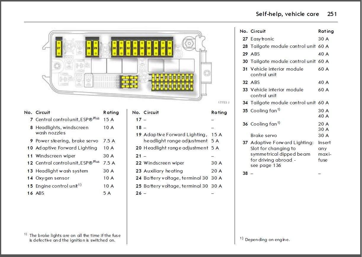 Signum 22 Z22yh Engine Fusebox Fuse Box Fuze
