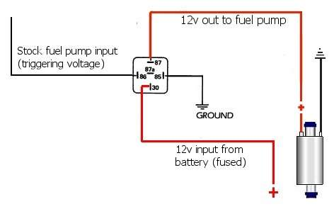 Relay2a.  sc 1 st  Z22SE.co.uk. image number 4 of fuel pump relay wiring diagram ...  sc 1 st  jdmop.com : wiring diagram for fuel pump relay - yogabreezes.com